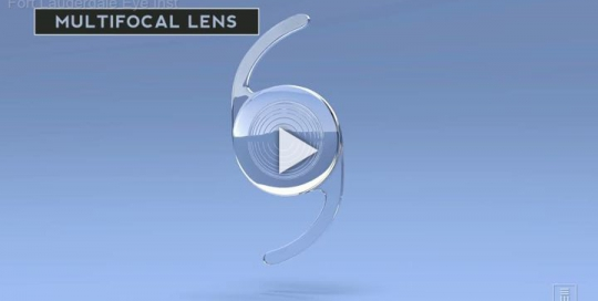 IOL Multifocal Lense Overview